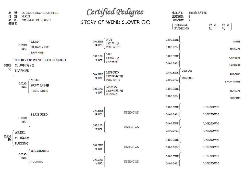 Certified_pedigree